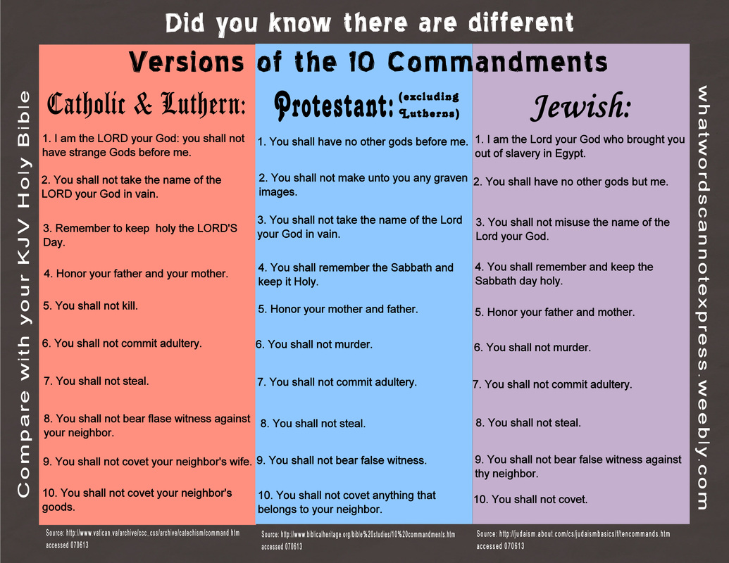 Versions of the 10 Commandments: Catholic/Lutheran, Protestant, Jewish